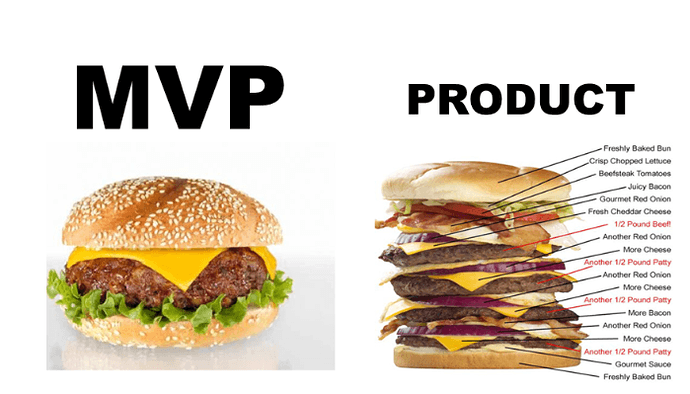 MVP-vs-Product-at-Blue-Label-Labs