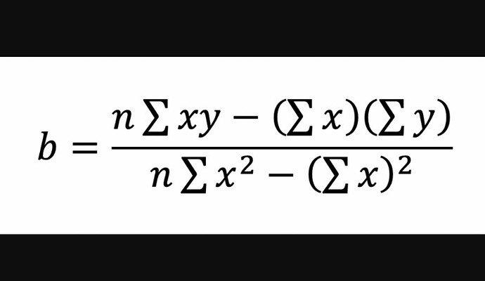 Least-squares Method