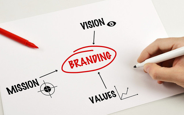 Branding atau Merek