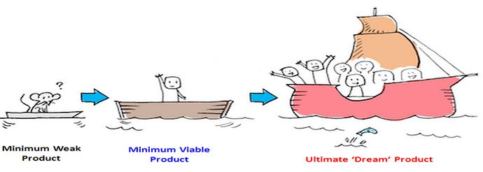 rsz_minimum-viable-product-2-848x458