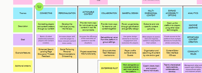 produk roadmap