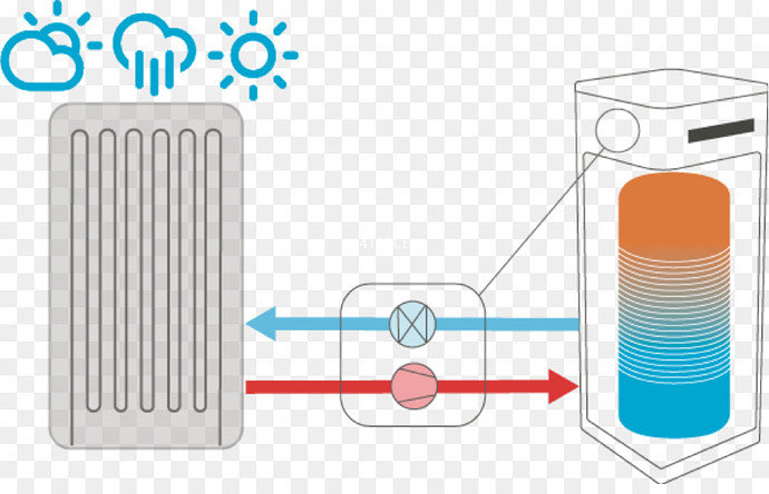 kisspng-thermodynamics-thermodynamic-solar-panel-water-hea-thermodynamic-5adad7714a5f52.0910938915242914413046