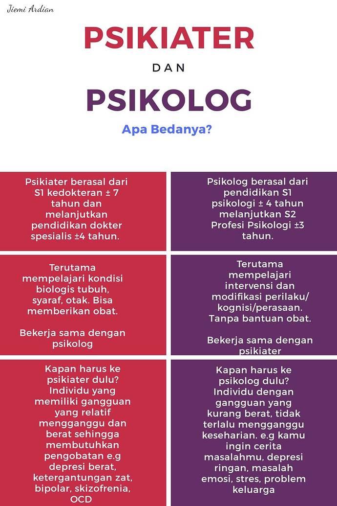 perbedaan-psikolog-dan-psikiater