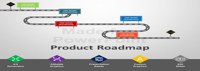 peta jalan produk