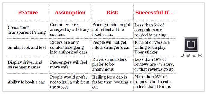 bd8d6fd854dad9e03b4f2b0623814556_Contoh-penerapan-formula-yang-sama-dengan-studi-kasus-Uber-oleh-Frankie-Le-Nguyen
