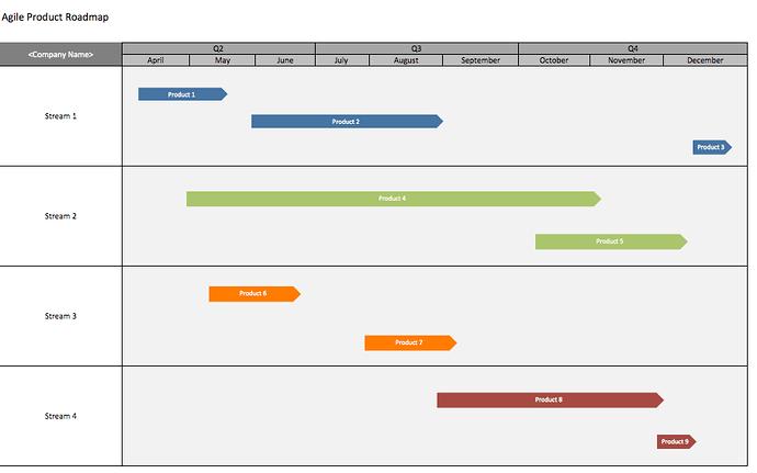 agile-roadmap
