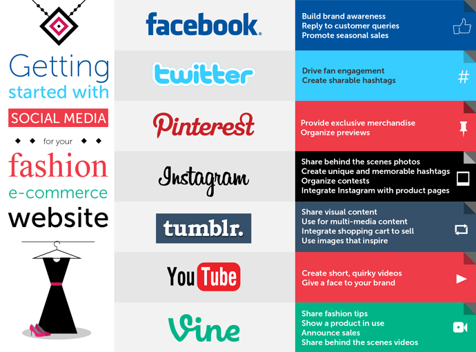 Getting-started-with-social-media-for-your-fashion-ecommerce-website-tipsheet
