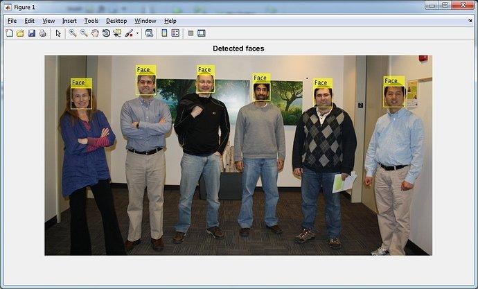 deteksi-wajah-dengan-algoritma-viola-jones-menggunakan-matlab