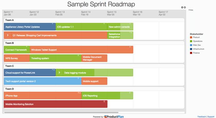 Sample-Sprint-Roadmap