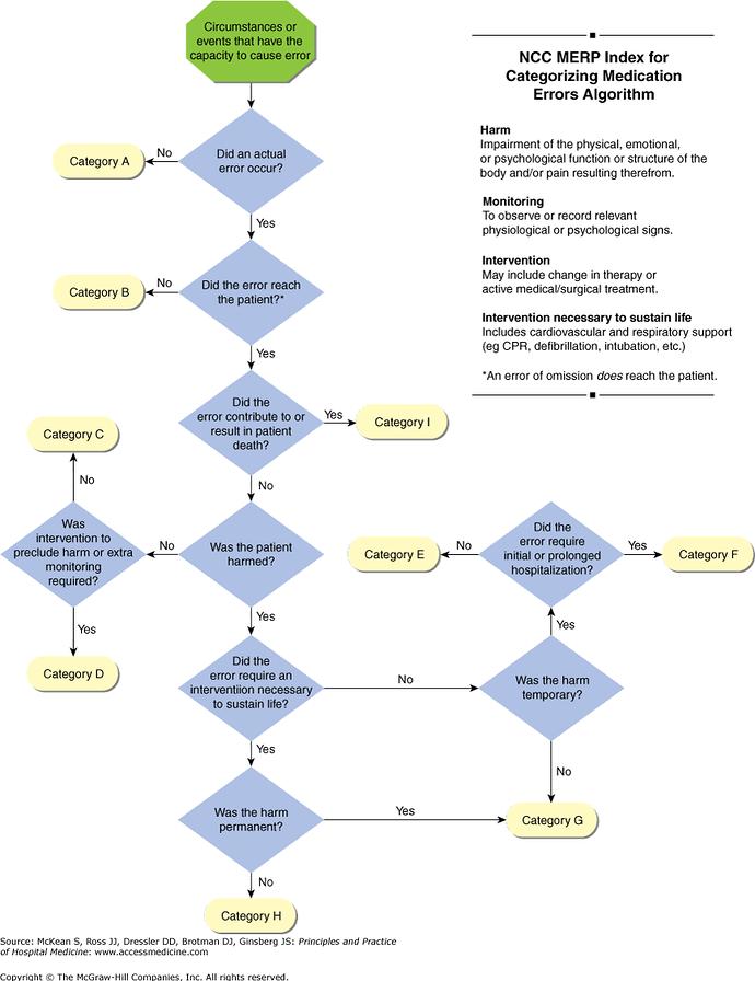 Skema Algoritma NCC MERP
