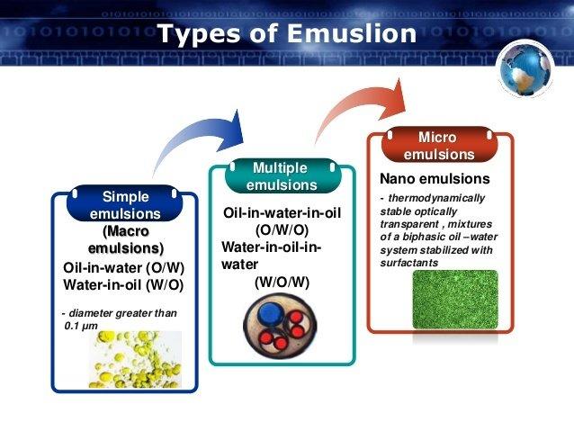 Apa Saja Tipe Dari Emulsi Emulsion Farmasi Dictio Community