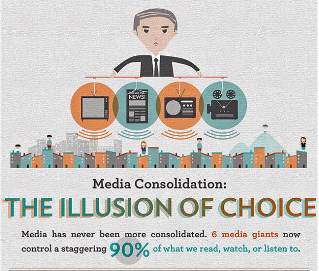 konglomerasi media
