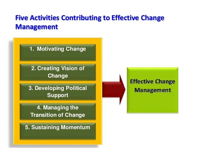 essay on change management Words: 3494 length: 11 pages document type: essay paper #: 47868103 management has to do with the knowledge of the resources a company uses in running their daily affairs it also involves effective projection of additional resources that could be needed along the way, and the maximization of the available resources.