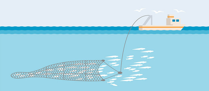 Klasifikasi alat penangkap ikan