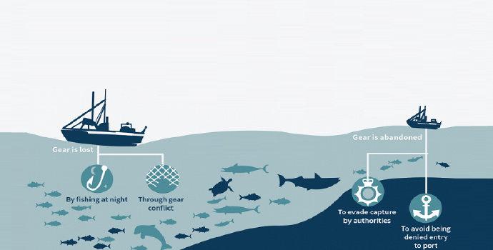 Hubungan Teori Kedaulatan dengan Penegakan Hukum Illegal Fishing
