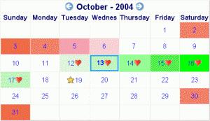Metode kalender atau pantang berkala