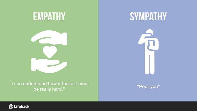 Apa Perbedaan Antara Empati Dan Simpati Ilmu Sosial Dictio Community