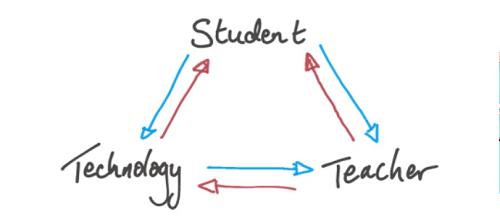 Paradigma baru dalam sistem belajar pergururan tinggi