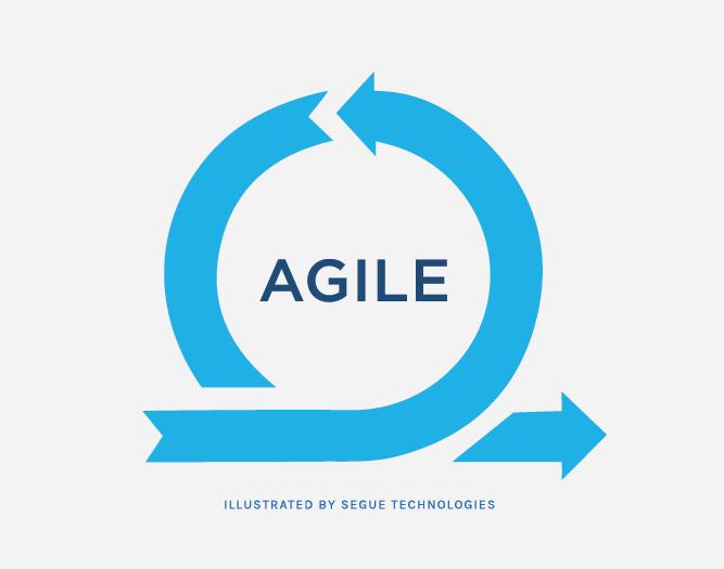 agile produk roadmap