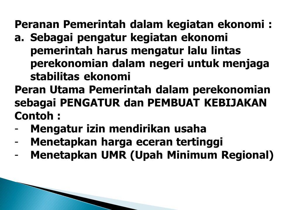 Peranan Pemerintah dalam kegiatan ekonomi _