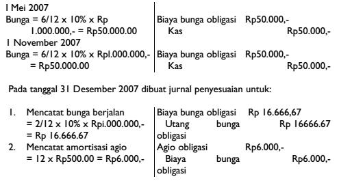 Bagaimana Proses Pencatatan Utang Obligasi Akuntansi Dictio Community