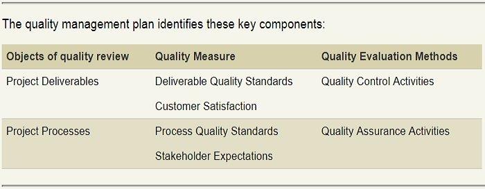 manajemen kualitas