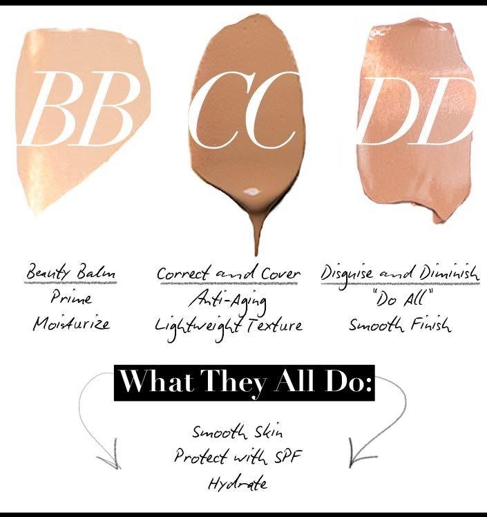 bb-cc-dd-cream
