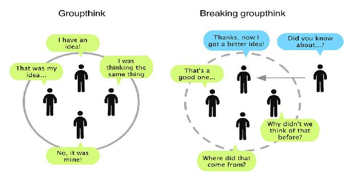 Apa yang dimaksud dengan groupthink dalam ilmu sosial?