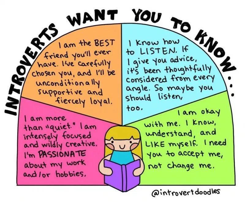 Apa yang dimaksud dengan Kepribadian Introvert? - Psikologi - Dictio  Community