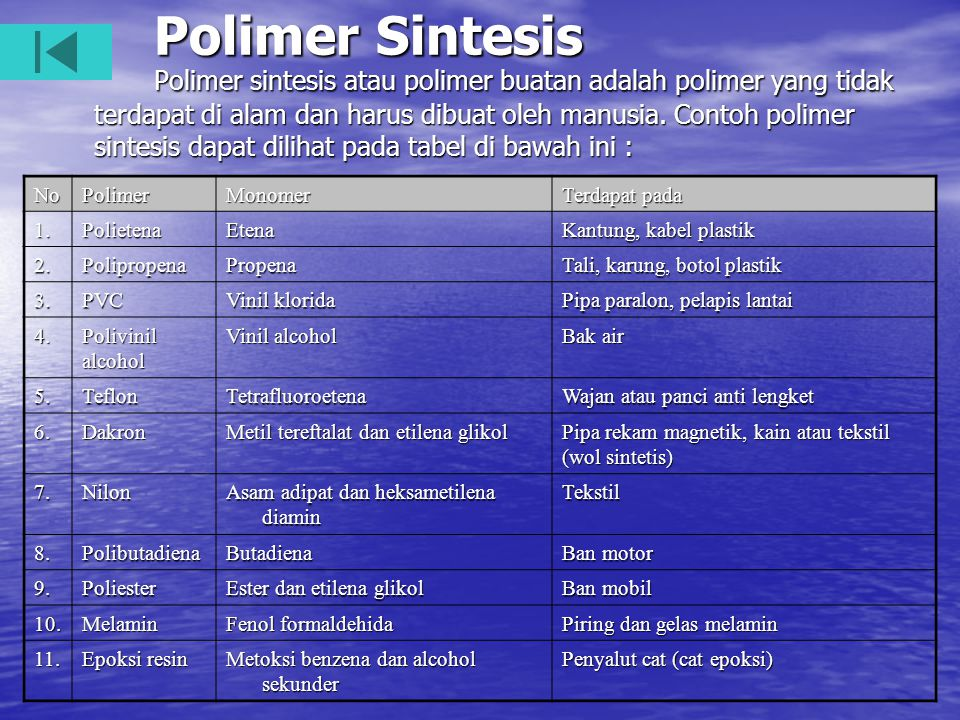 Polimer-Sintetik