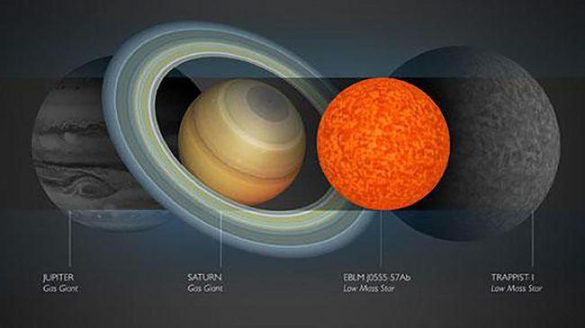 planet terbesar