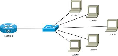 Apakah perbedaan jaringan nirkabel dan jaringan berkabel image ccuart Choice Image