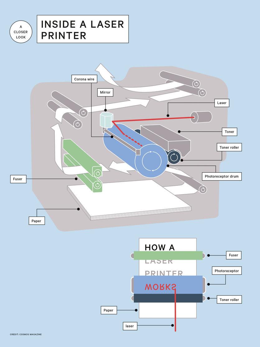 290616_explainer_laserprinter_graphic