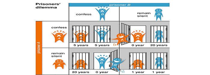 Dilema tahanan