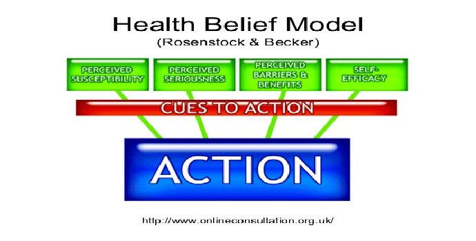 Apa Yang Dimaksud Dengan Health Belief Model Psikologi Dictio Community