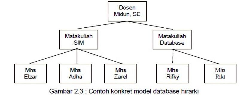 modeldata2