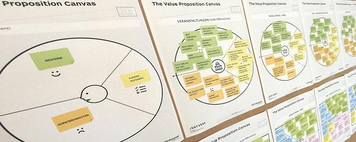 Value Proposition Canvas