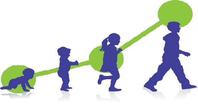 Apa yang dimaksud Persona Sosial Anak?