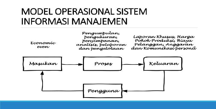 Bagaimana pendekatan kontijensi pada sistem akuntansi manajemen ?
