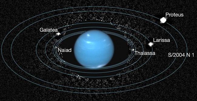 Satelit-satelit planet Neptunus