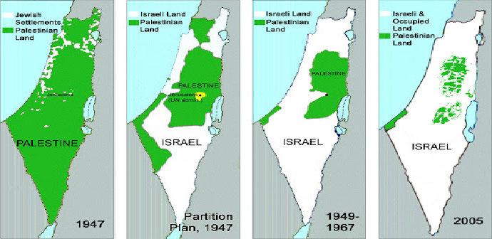 Berdirinya Negara Israel
