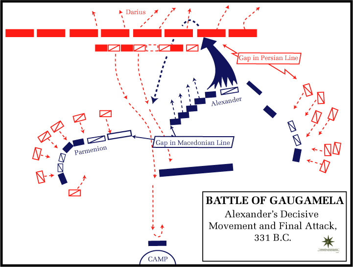 Pertahanan dan Serangan Balasan Aleksander