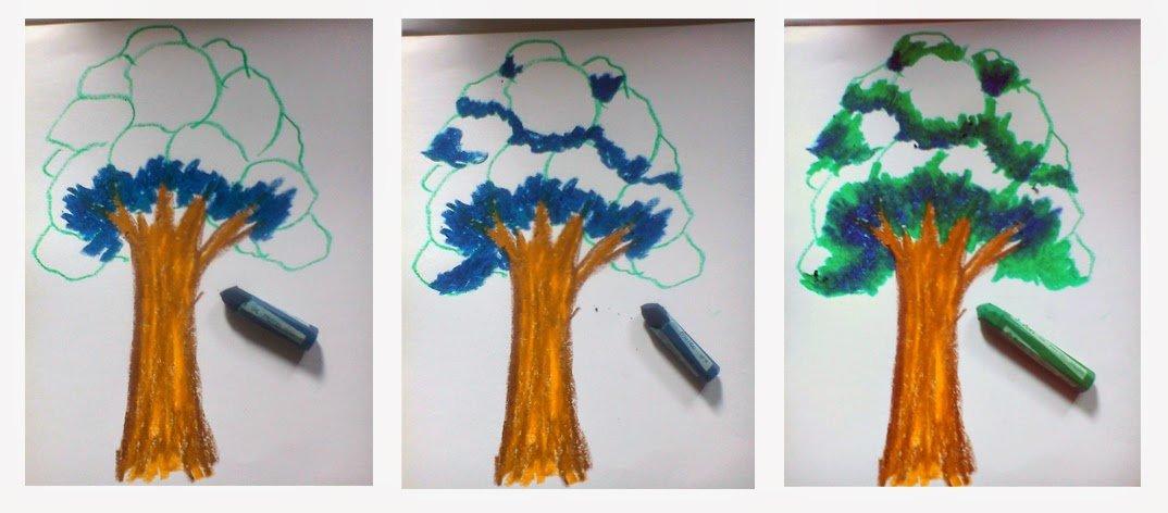 Bagaimana Menggunakan Teknik Gradasi Dalam Pewarnaan Crayon Seni