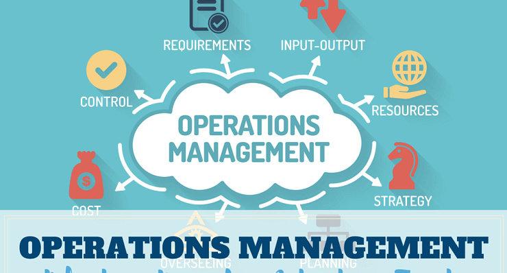 Hasil gambar untuk manajemen operasional
