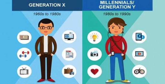 Generasi X