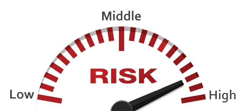 High Risk Car Insurance >> Apa Yang Dimaksud Dengan Plan Risk Responses Manajemen