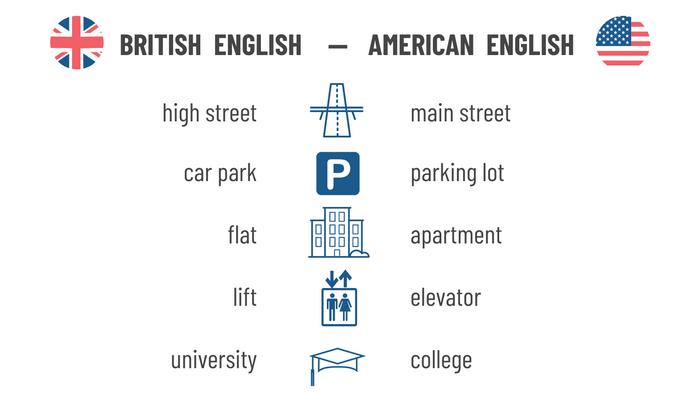 Vocabulary-differences-UK-vs-US-1