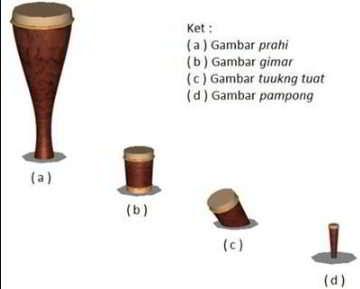 alat-musik-tradisional-yang-dipukul-gemer