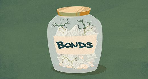 Apa saja Jenis-jenis Obligasi? - Akuntansi - Dictio Community