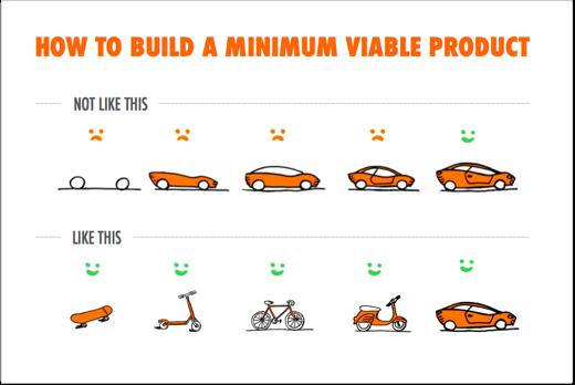 Minimum Viable Value